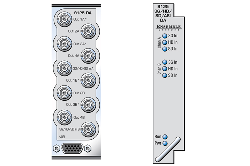 ENSEMBLE DESIGNS AVENUE SIGNAL INTEGRATION SYSTEM