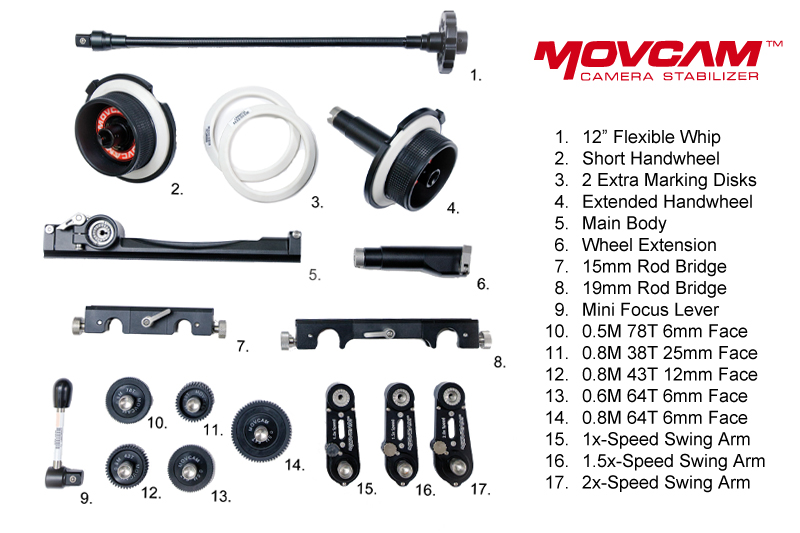 MOVCAM TWO-SIDED FOLLOW FOCUS