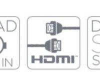 Convergent Design Odyssey 7Q+ Monitor/Recorder